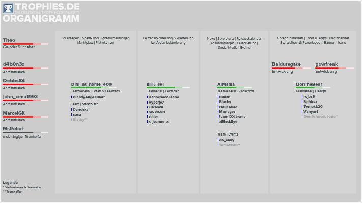 organigramm_vorschaubild.jpg
